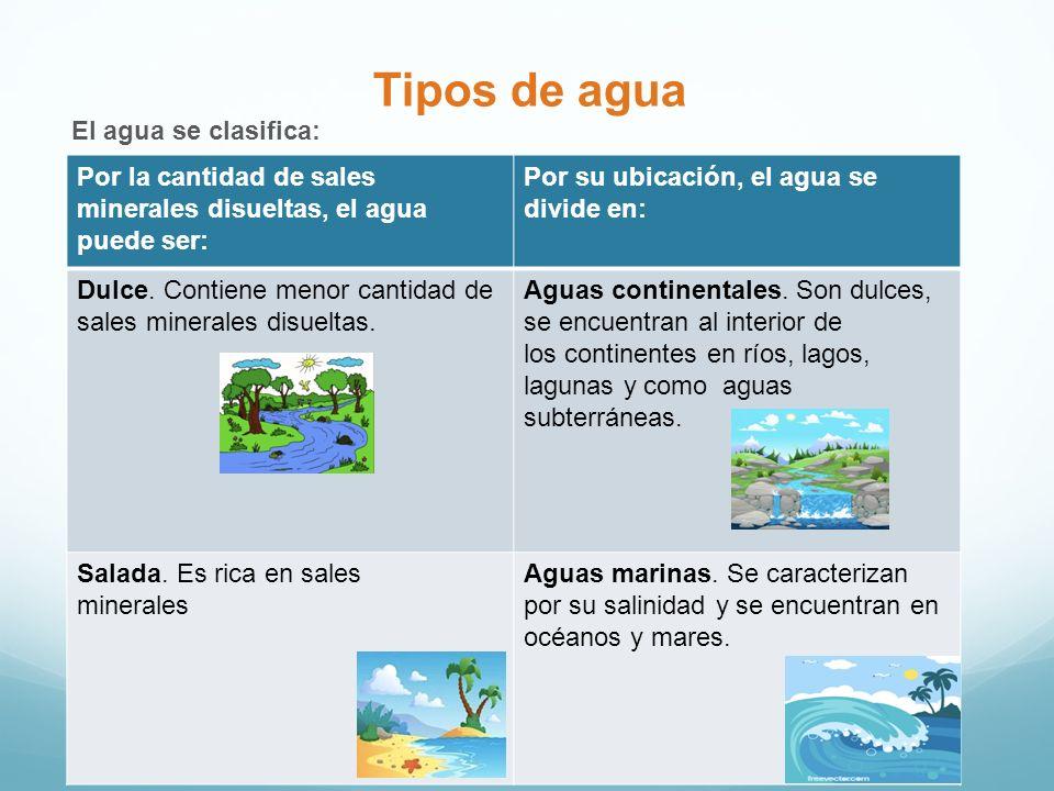 Tipos de agua El agua se clasifica: