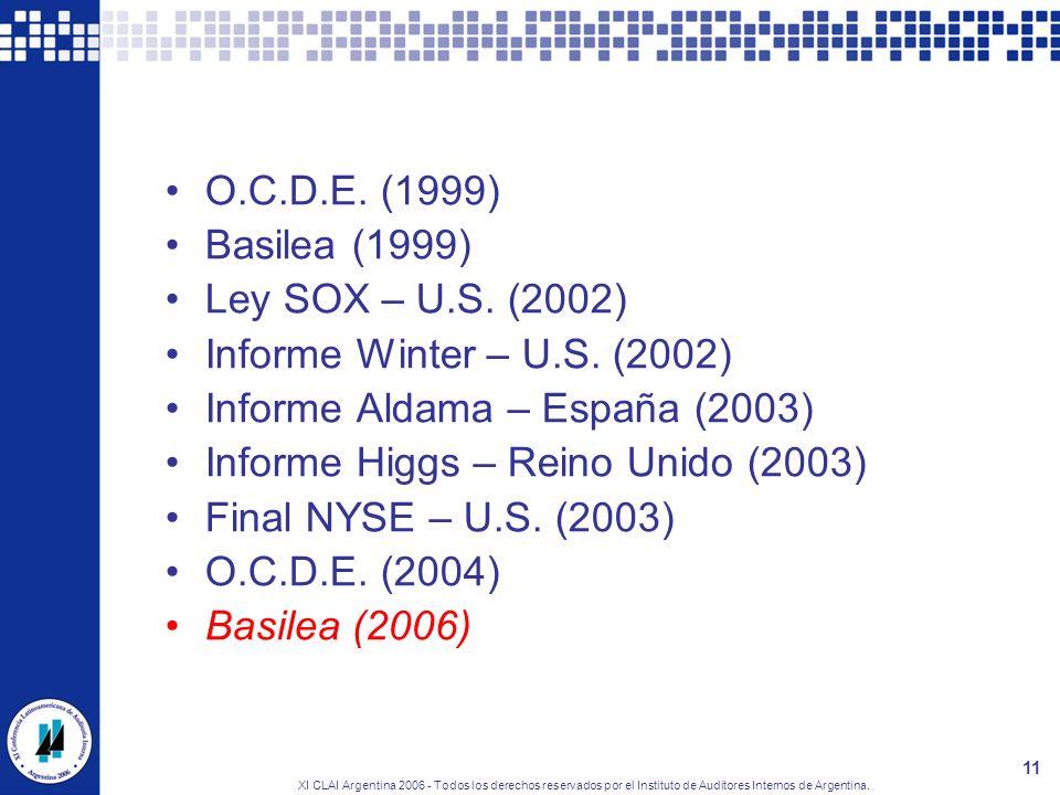 O.C.D.E. (1999) Basilea (1999) Ley SOX – U.S. (2002) Informe Winter – U.S. (2002) Informe Aldama – España (2003)