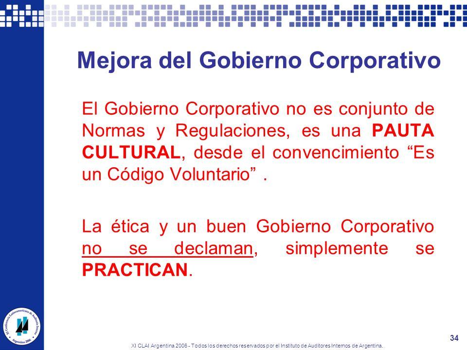 Mejora del Gobierno Corporativo