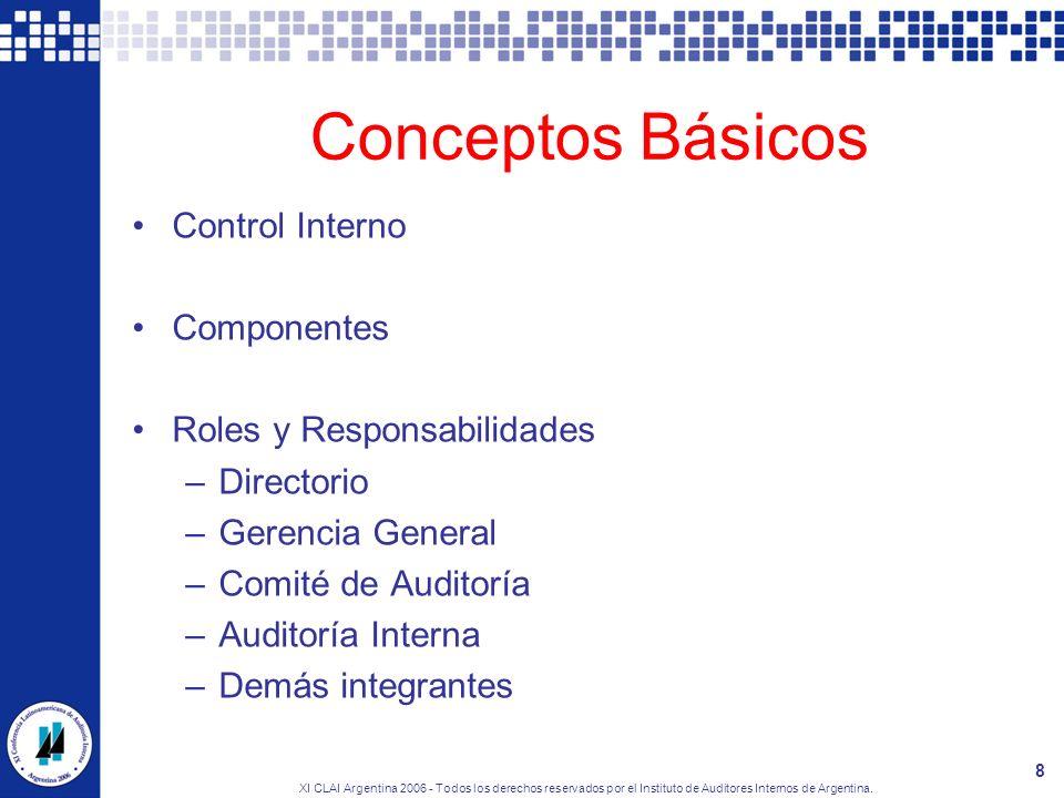 Conceptos Básicos Control Interno Componentes