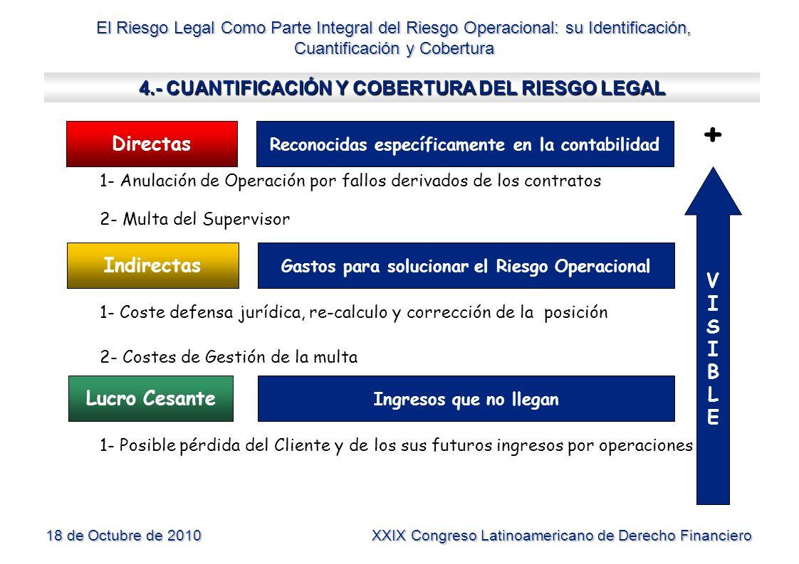 + 4.- CUANTIFICACIÓN Y COBERTURA DEL RIESGO LEGAL Directas V I S