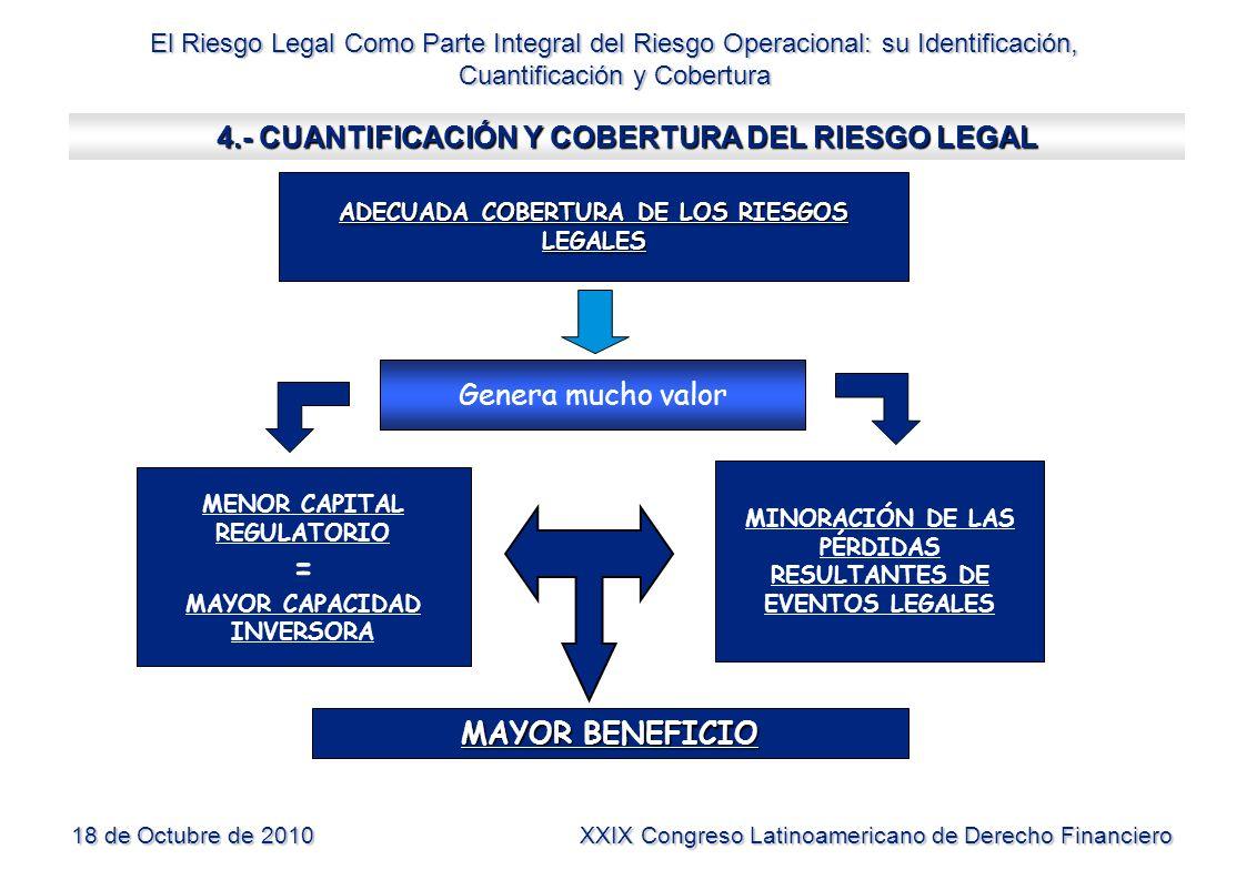 = 4.- CUANTIFICACIÓN Y COBERTURA DEL RIESGO LEGAL Genera mucho valor