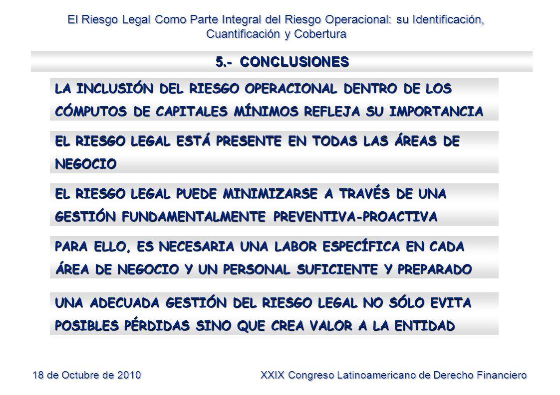 5.- CONCLUSIONES LA INCLUSIÓN DEL RIESGO OPERACIONAL DENTRO DE LOS