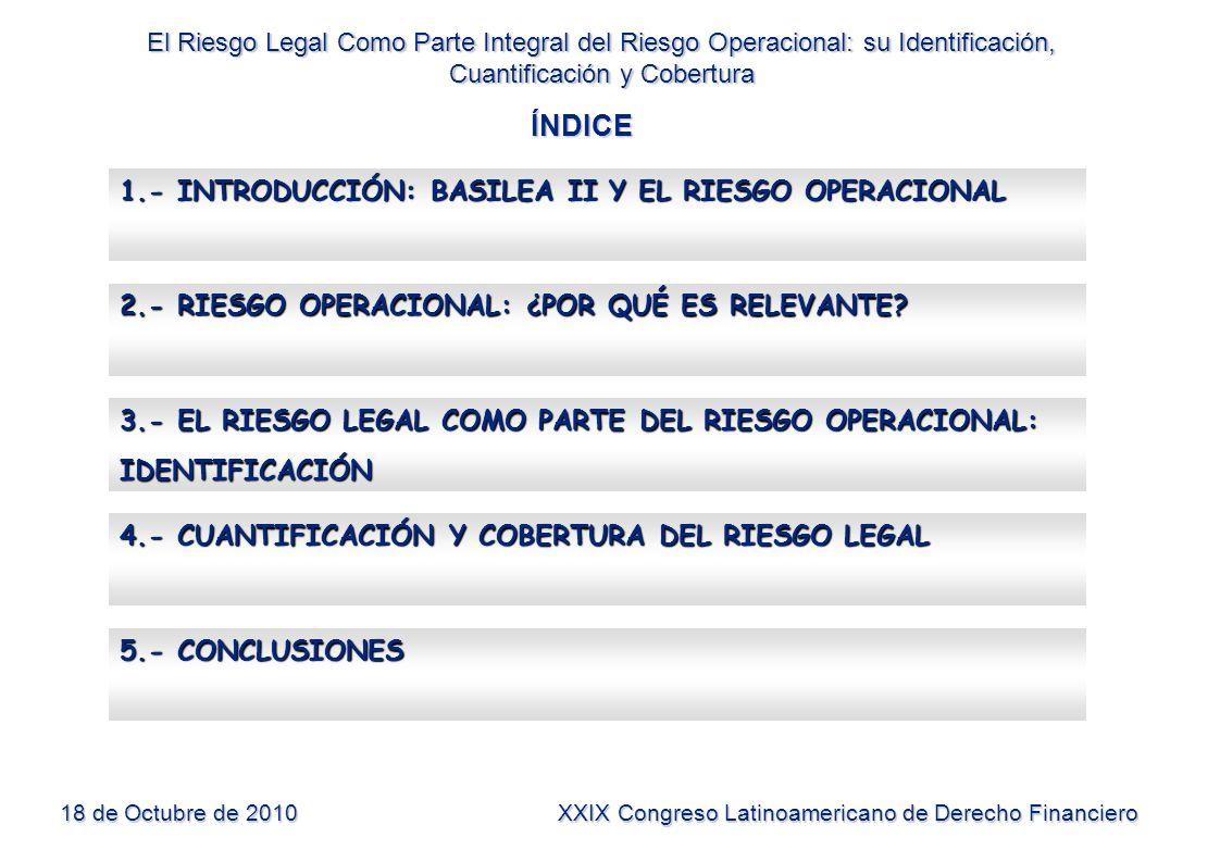 ÍNDICE 1.- INTRODUCCIÓN: BASILEA II Y EL RIESGO OPERACIONAL