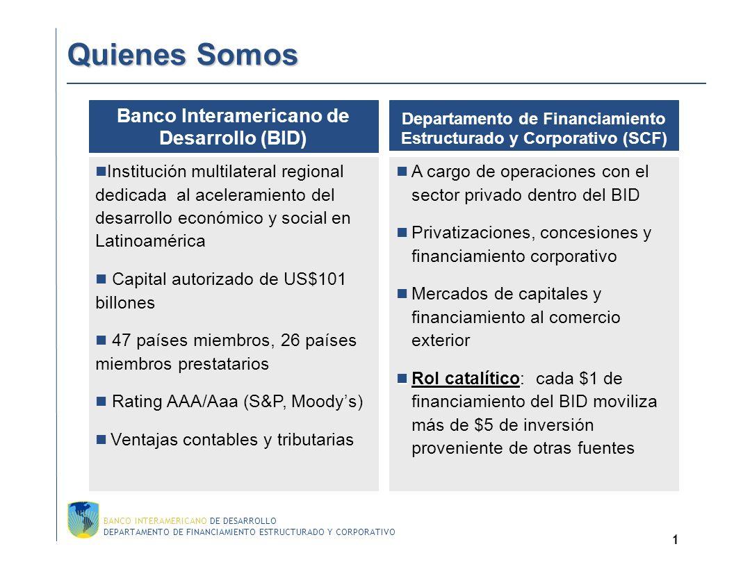 Quienes Somos Banco Interamericano de Desarrollo (BID)