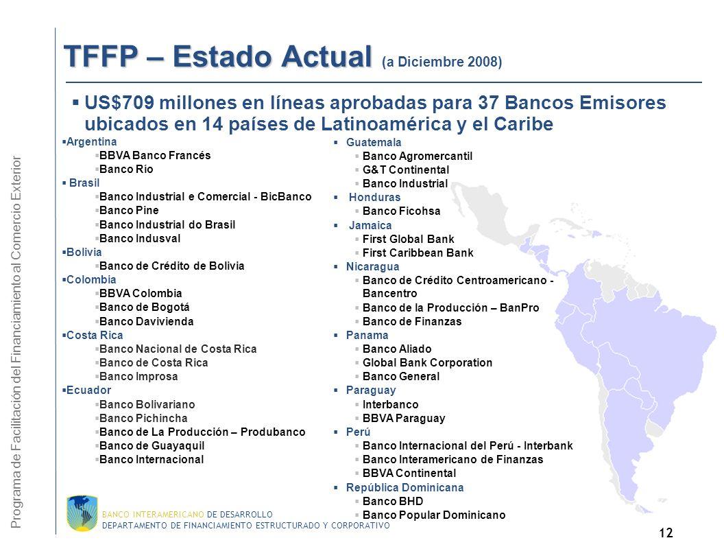 TFFP – Estado Actual (a Diciembre 2008)