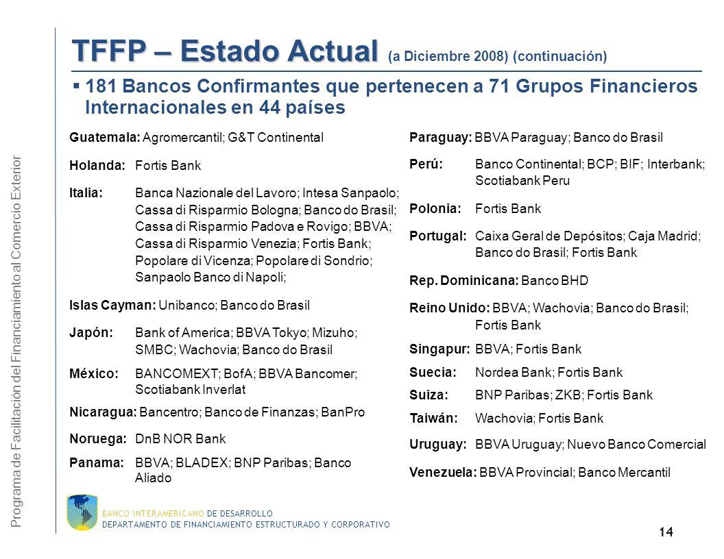 TFFP – Estado Actual (a Diciembre 2008) (continuación)