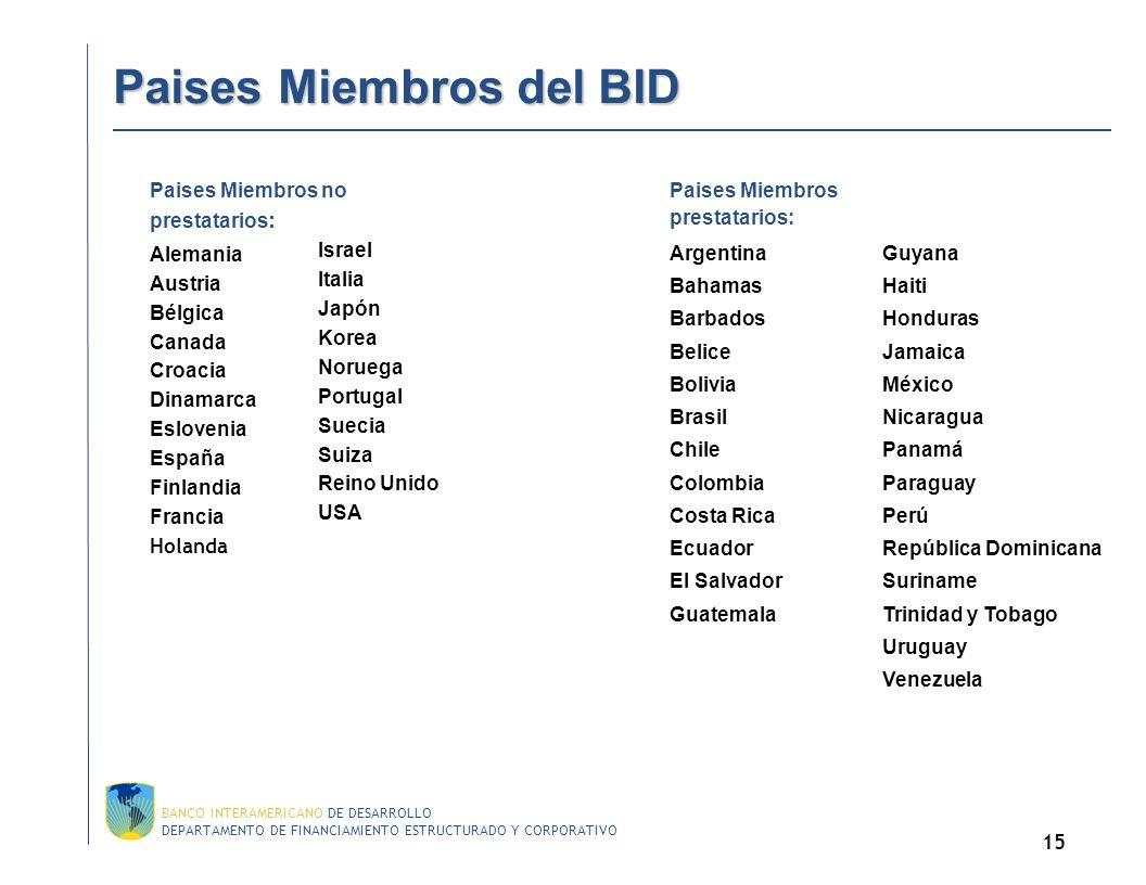 Paises Miembros del BID