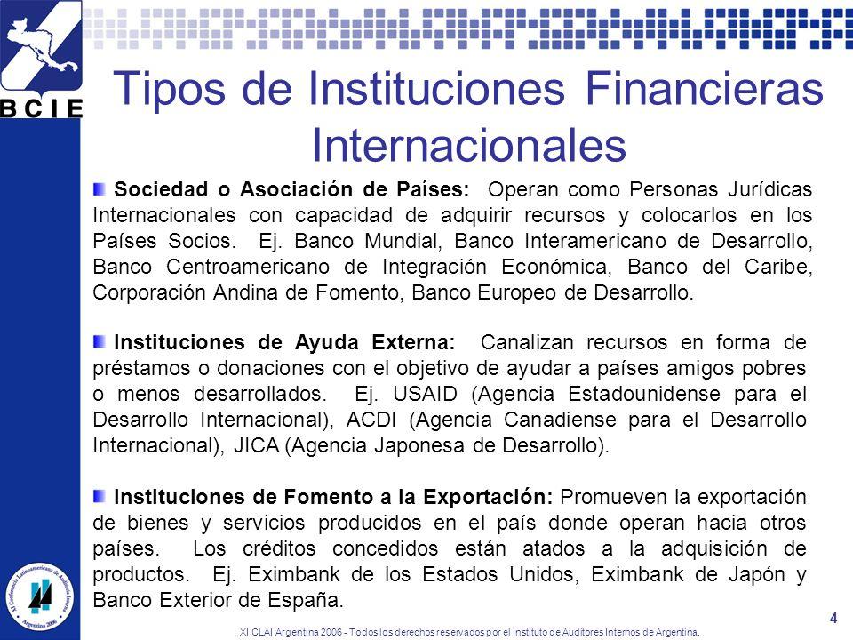 Tipos de Instituciones Financieras Internacionales