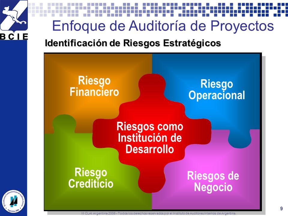 Identificación de Riesgos Estratégicos