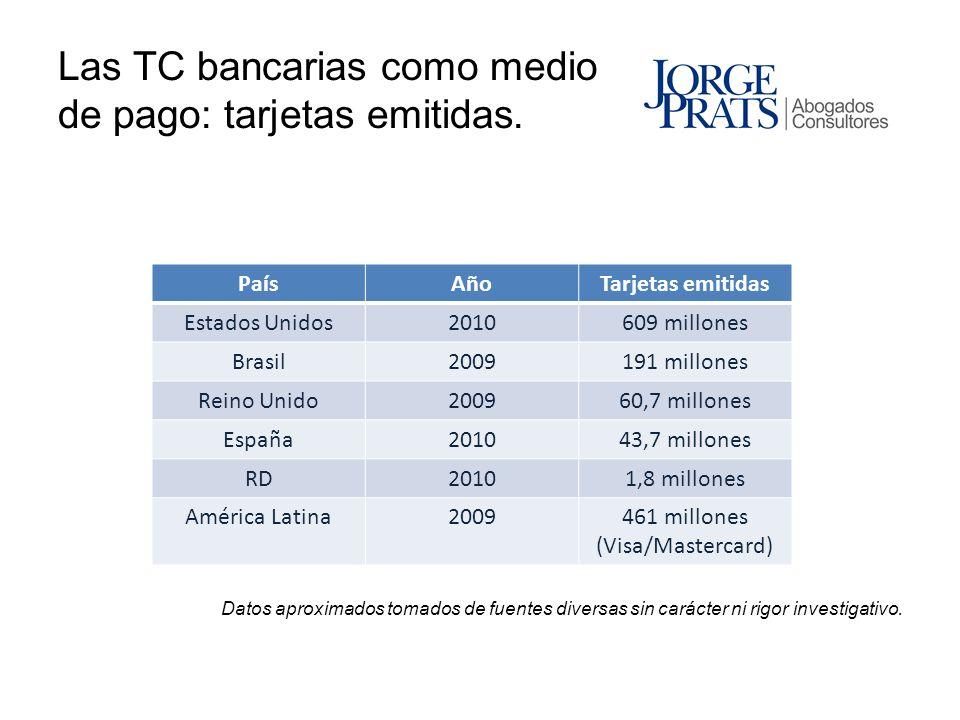 Las TC bancarias como medio de pago: tarjetas emitidas.