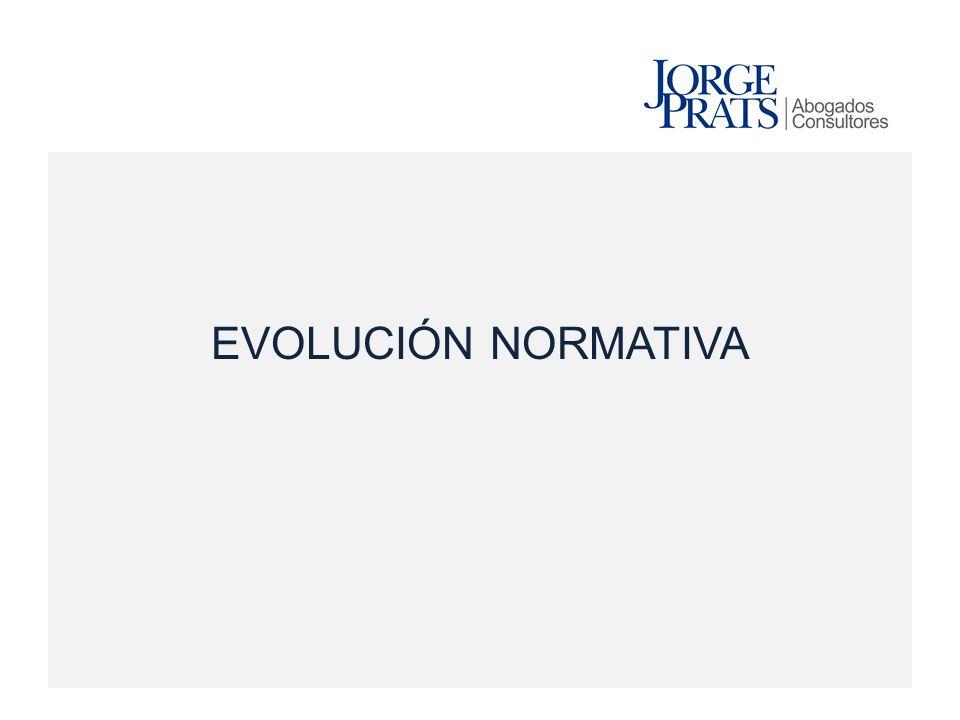 EVOLUCIÓN NORMATIVA