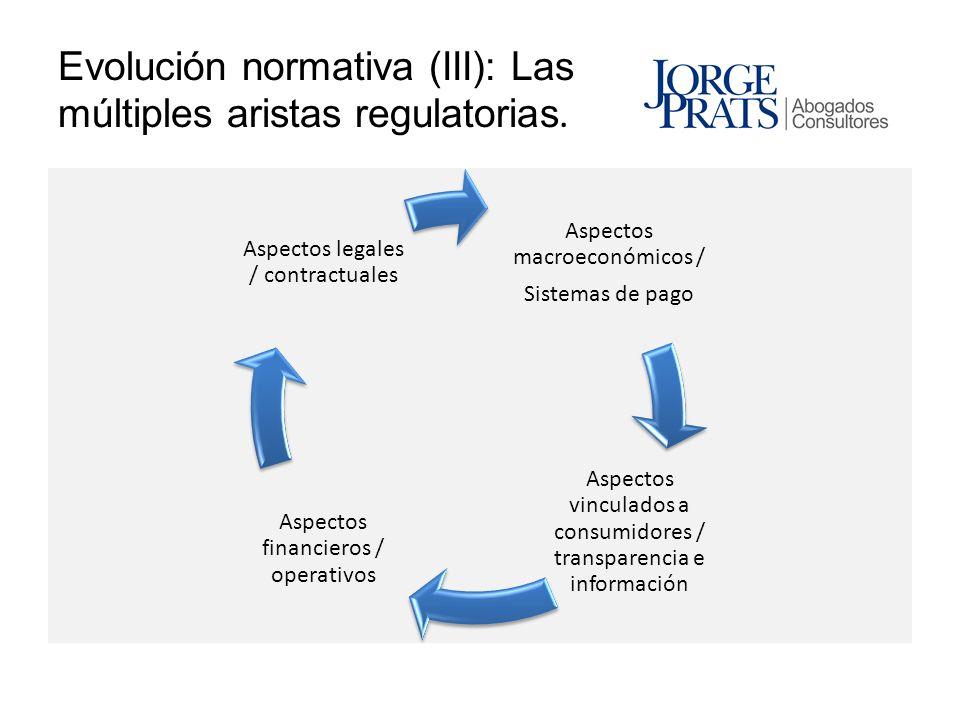 Evolución normativa (III): Las múltiples aristas regulatorias.