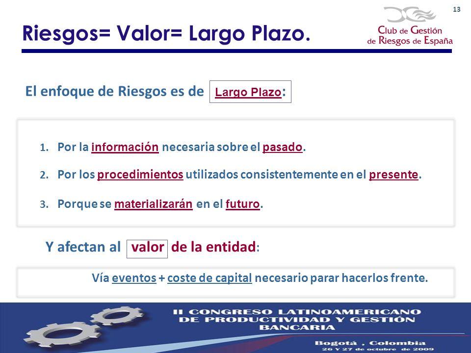 Riesgos= Valor= Largo Plazo.