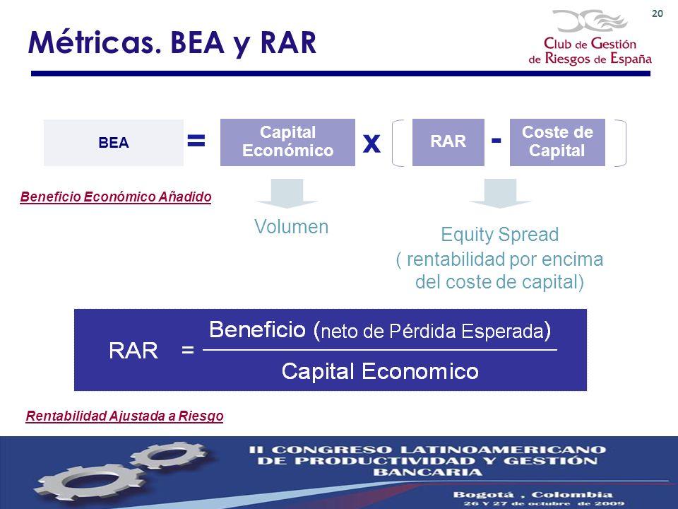 ( rentabilidad por encima del coste de capital)