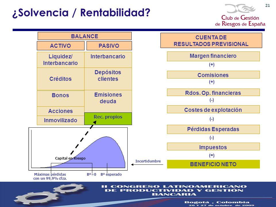 Liquidez/ Interbancario RESULTADOS PREVISIONAL