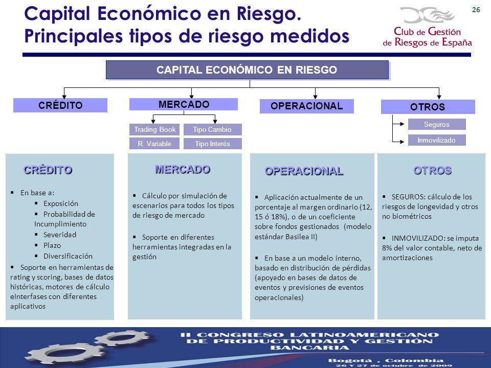 Capital Económico en Riesgo. Principales tipos de riesgo medidos