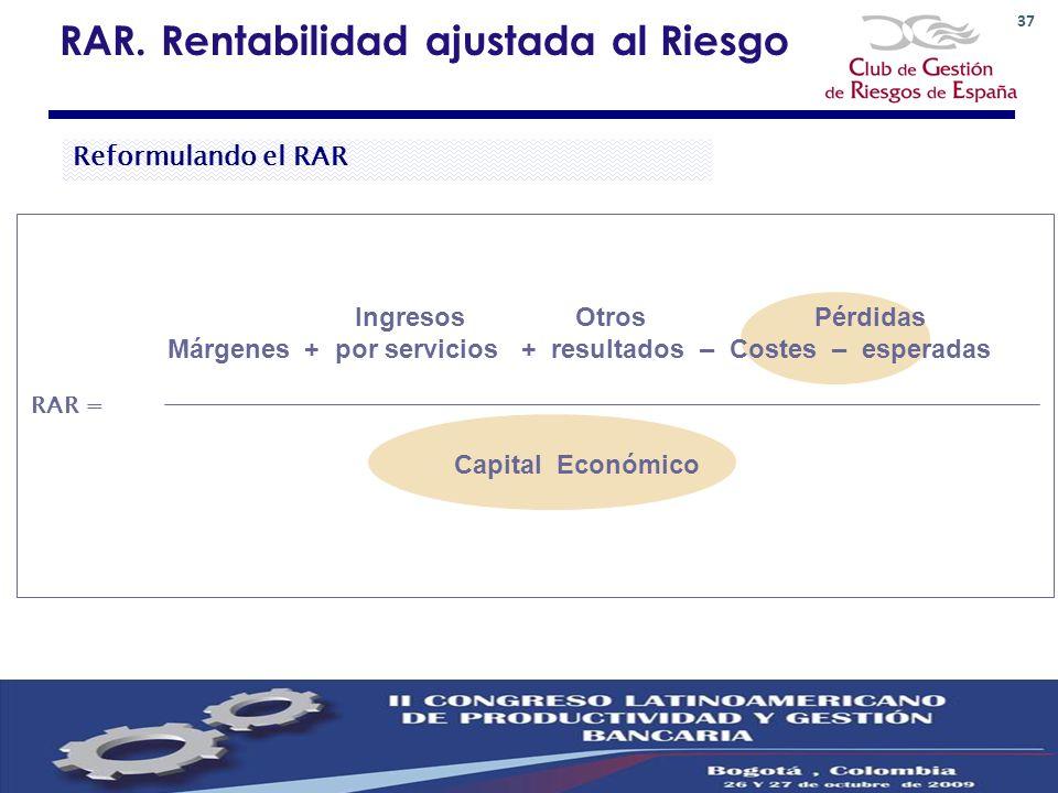RAR. Rentabilidad ajustada al Riesgo