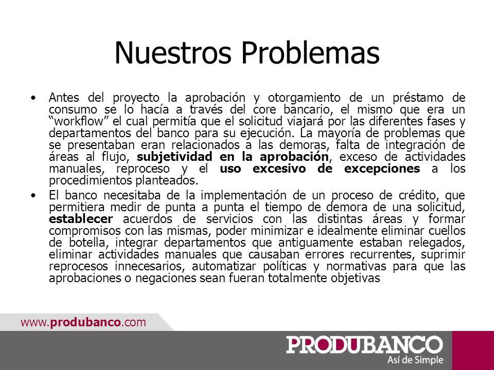 Nuestros Problemas