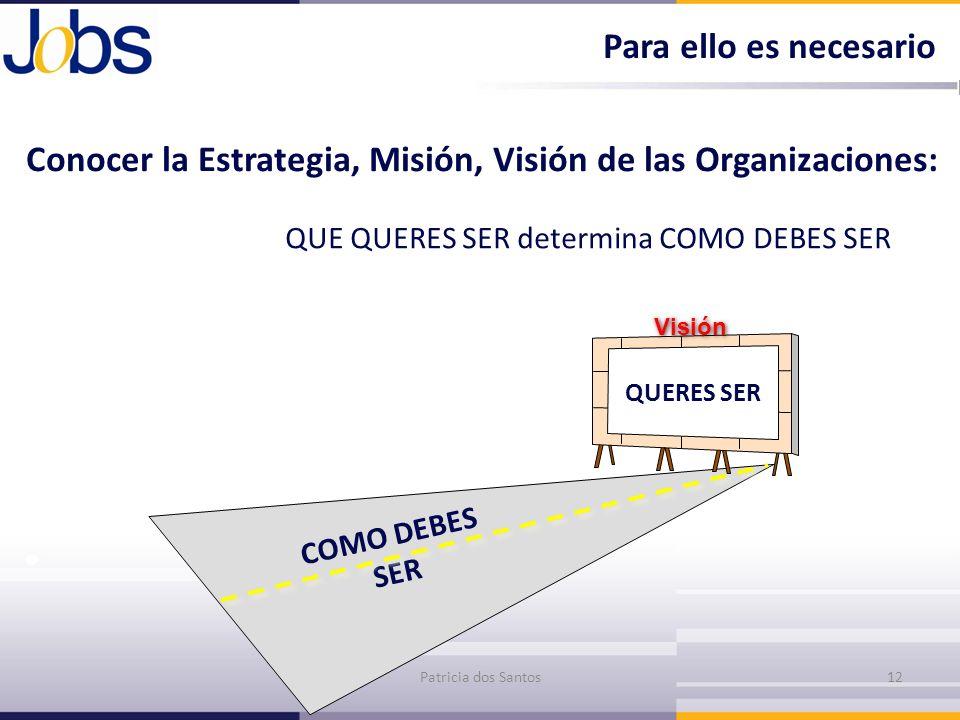 Conocer la Estrategia, Misión, Visión de las Organizaciones: