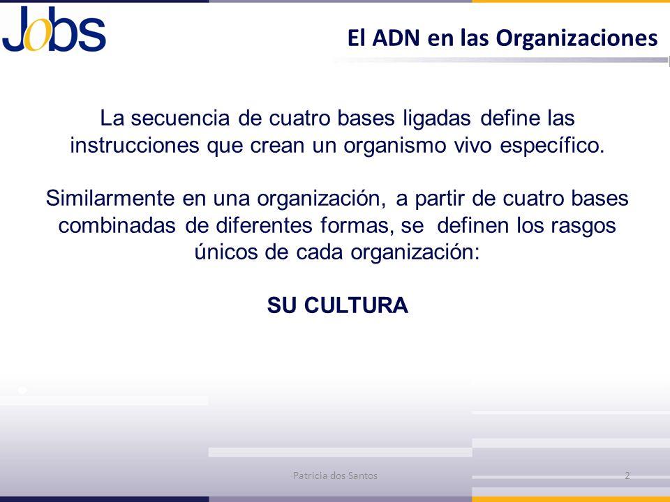 El ADN en las Organizaciones