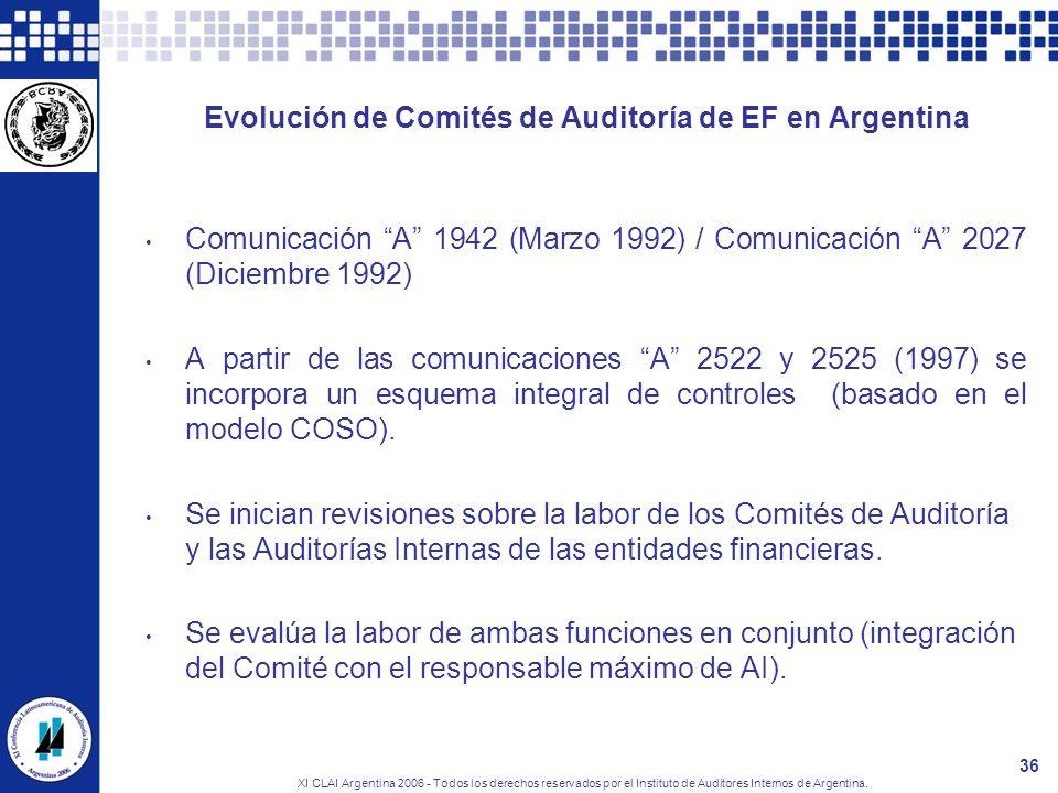 Evolución de Comités de Auditoría de EF en Argentina