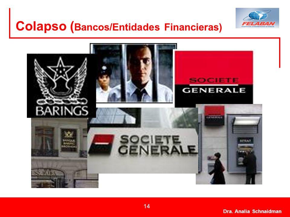 Colapso (Bancos/Entidades Financieras)