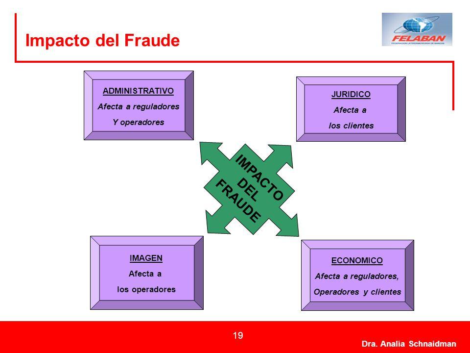 Impacto del Fraude IMPACTO DEL FRAUDE ADMINISTRATIVO JURIDICO