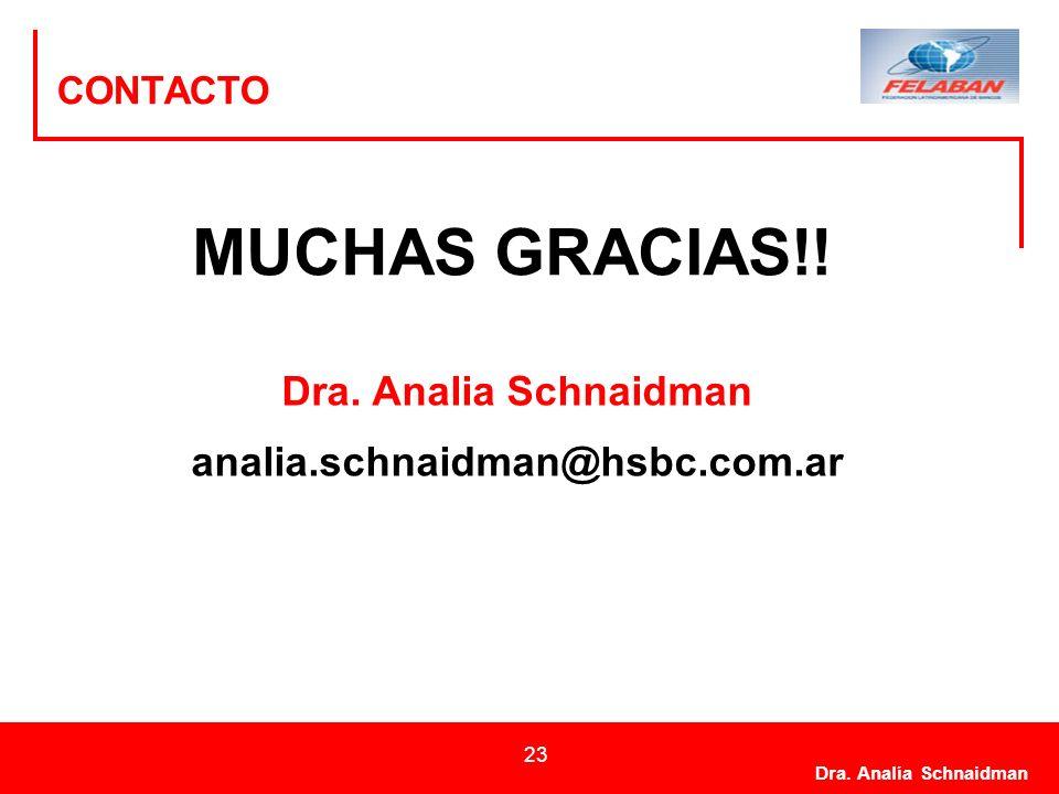 MUCHAS GRACIAS!! Dra. Analia Schnaidman analia.schnaidman@hsbc.com.ar