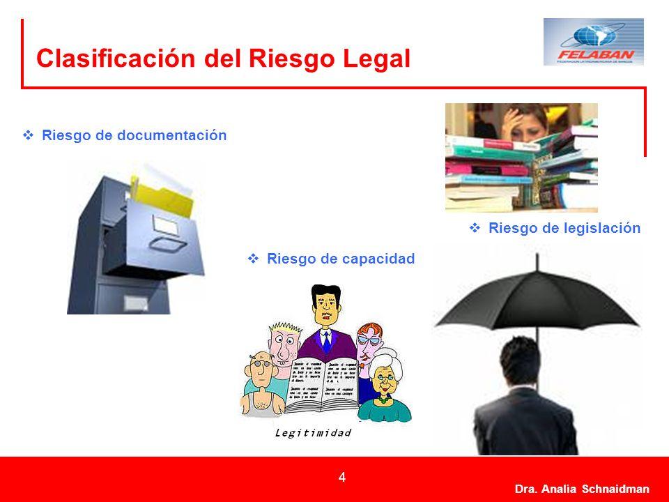 Clasificación del Riesgo Legal