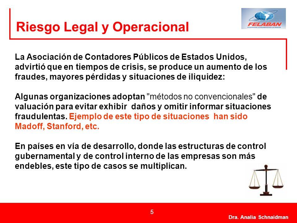 Riesgo Legal y Operacional