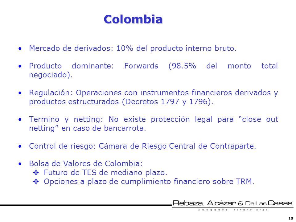 Colombia Mercado de derivados: 10% del producto interno bruto.