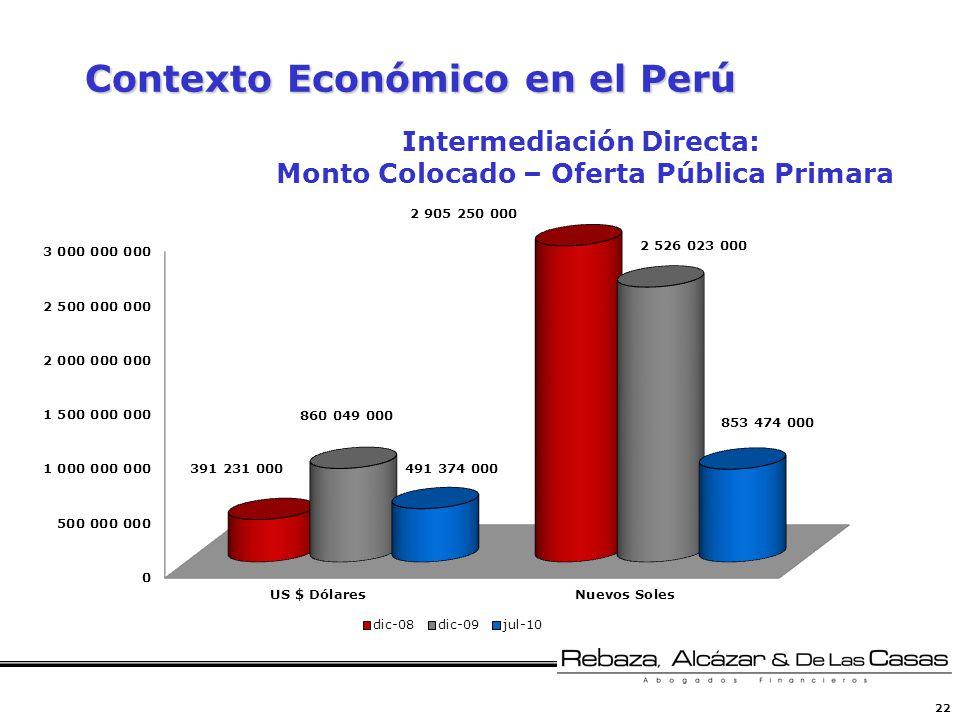 Contexto Económico en el Perú