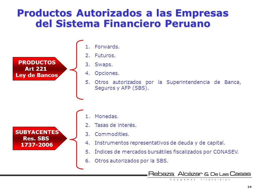 Productos Autorizados a las Empresas del Sistema Financiero Peruano