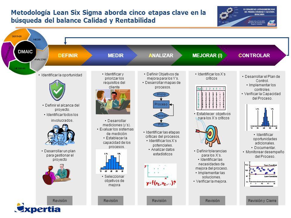 Metodología Lean Six Sigma aborda cinco etapas clave en la búsqueda del balance Calidad y Rentabilidad
