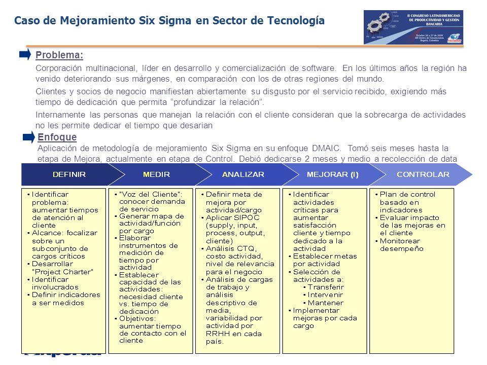 Caso de Mejoramiento Six Sigma en Sector de Tecnología