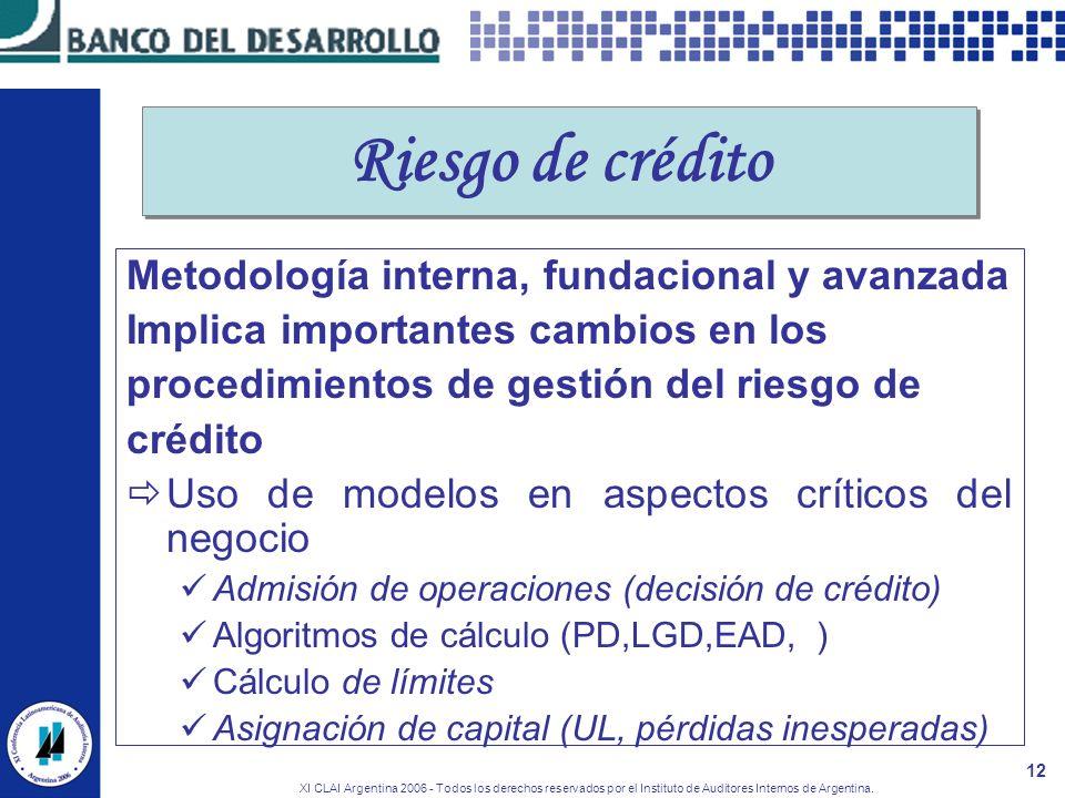 Riesgo de crédito Metodología interna, fundacional y avanzada