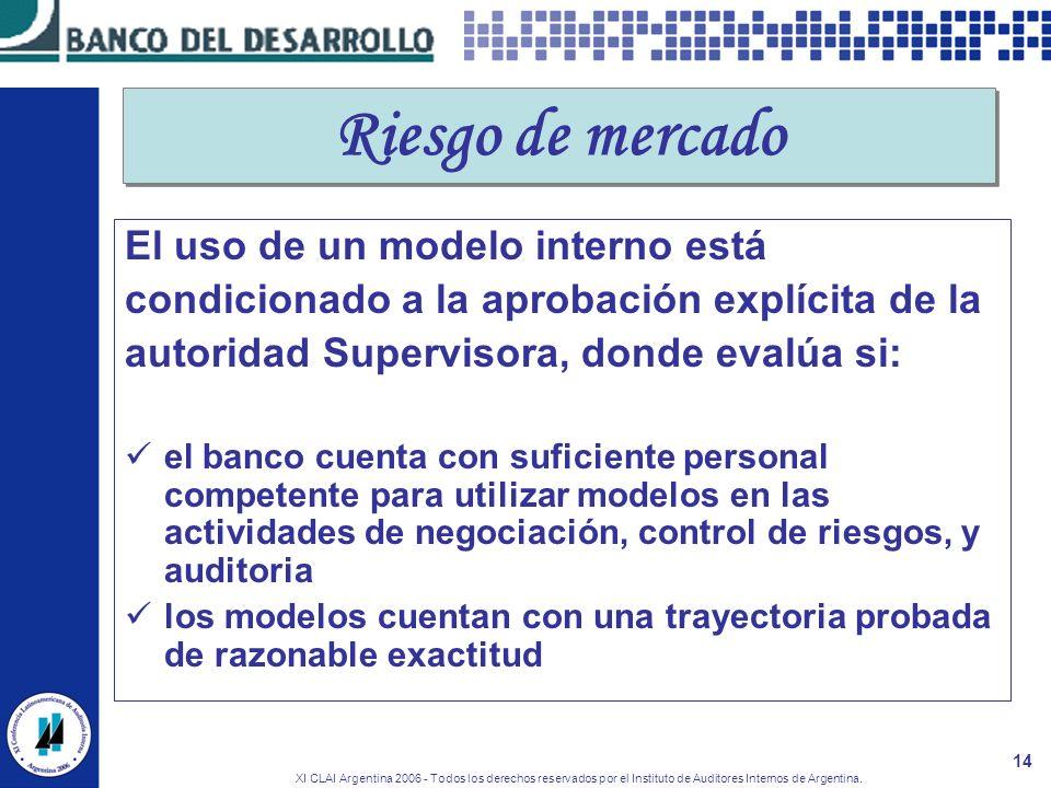 Riesgo de mercado El uso de un modelo interno está