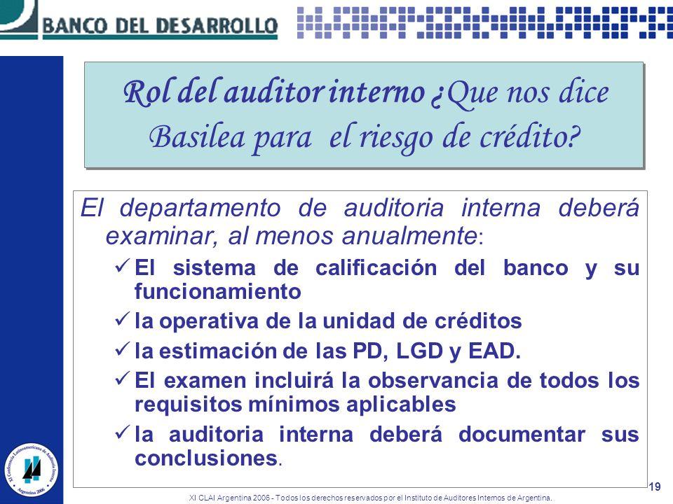 Rol del auditor interno ¿Que nos dice Basilea para el riesgo de crédito