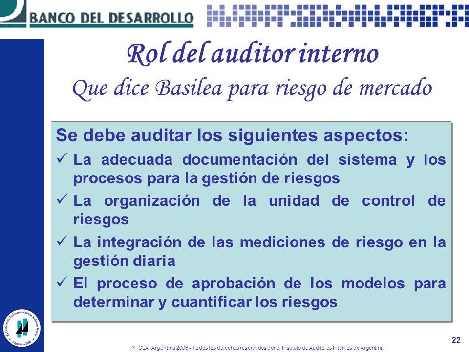Rol del auditor interno Que dice Basilea para riesgo de mercado