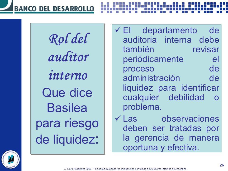 Rol del auditor interno Que dice Basilea para riesgo de liquidez: