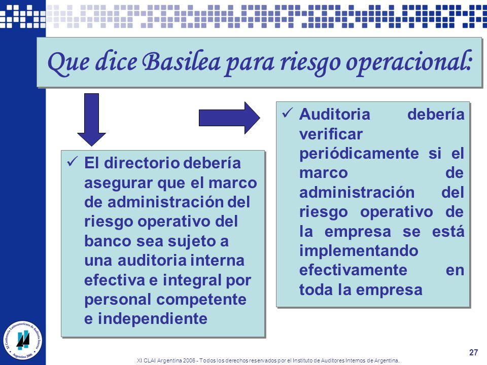 Que dice Basilea para riesgo operacional: