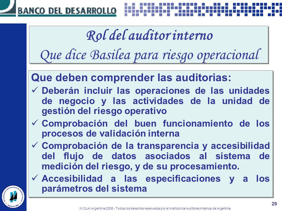Rol del auditor interno Que dice Basilea para riesgo operacional