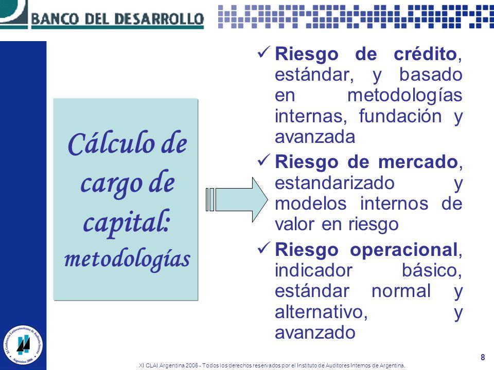 Cálculo de cargo de capital: metodologías