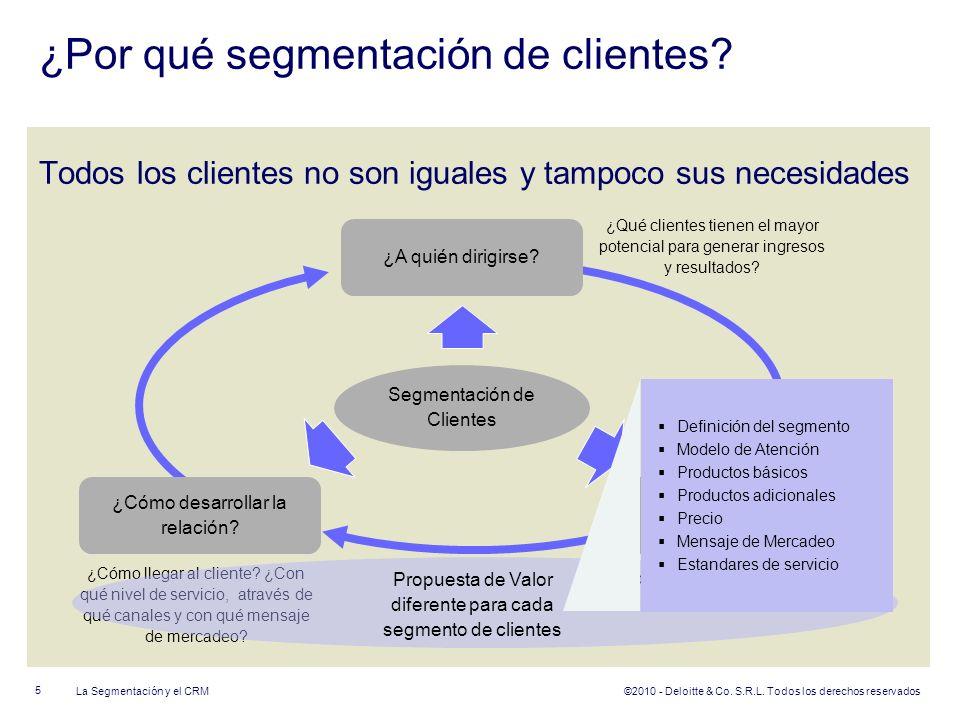 ¿Por qué segmentación de clientes
