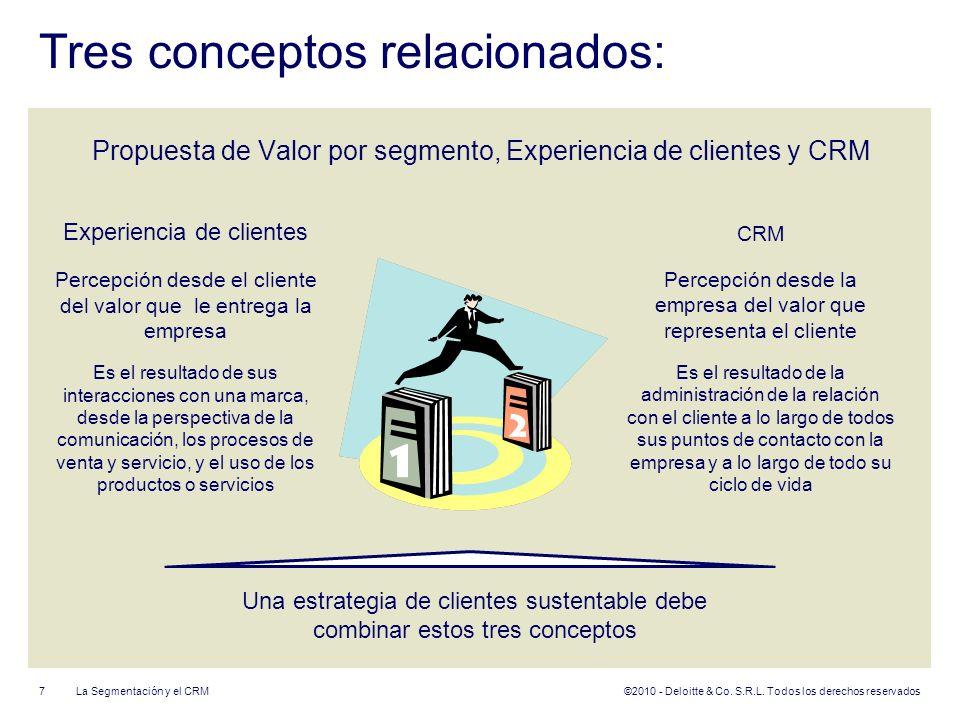 Tres conceptos relacionados: Propuesta de Valor por segmento, Experiencia de clientes y CRM