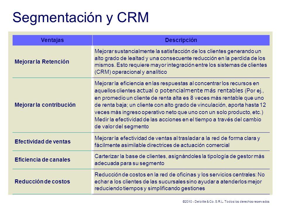 Segmentación y CRM Ventajas Descripción Mejorar la Retención