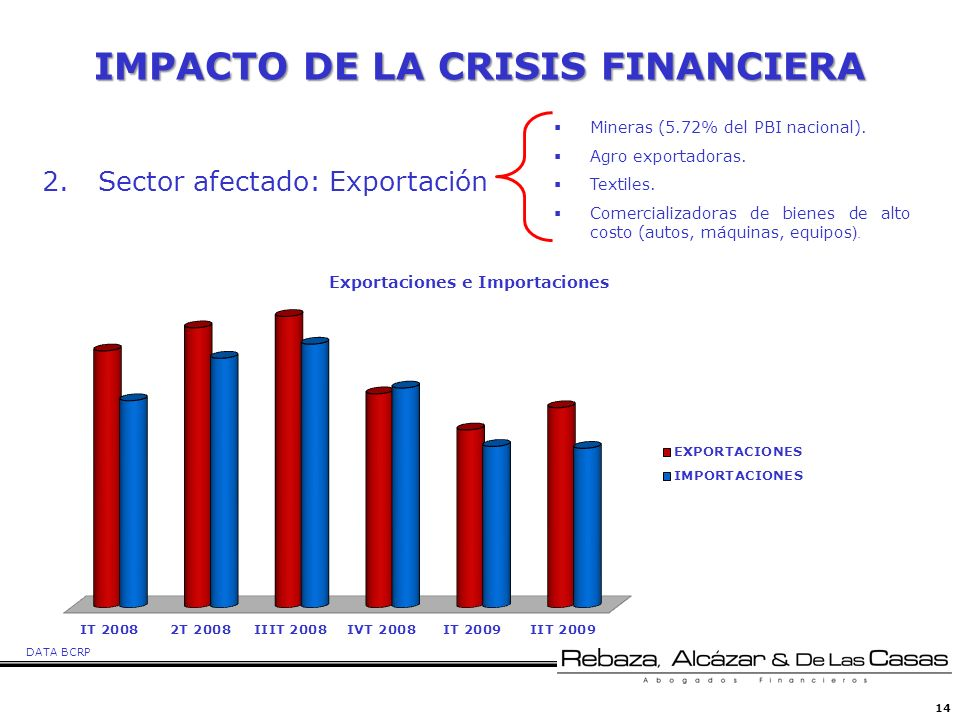 IMPACTO DE LA CRISIS FINANCIERA