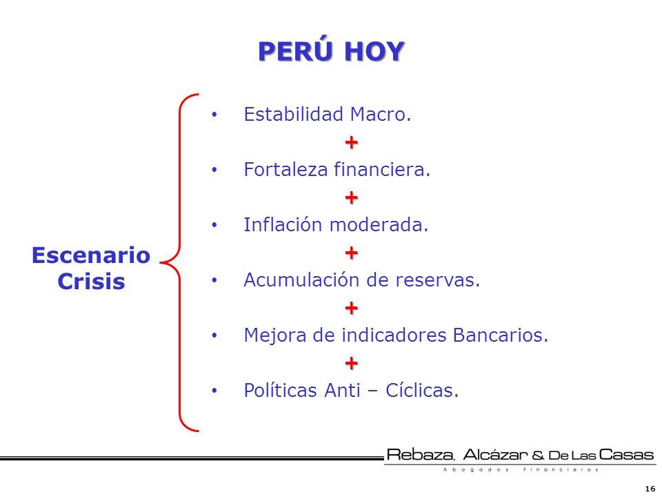 PERÚ HOY Escenario Crisis Estabilidad Macro. + Fortaleza financiera.