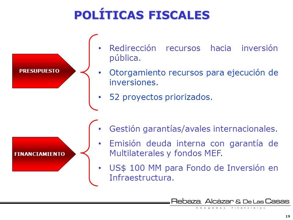 POLÍTICAS FISCALES Redirección recursos hacia inversión pública.